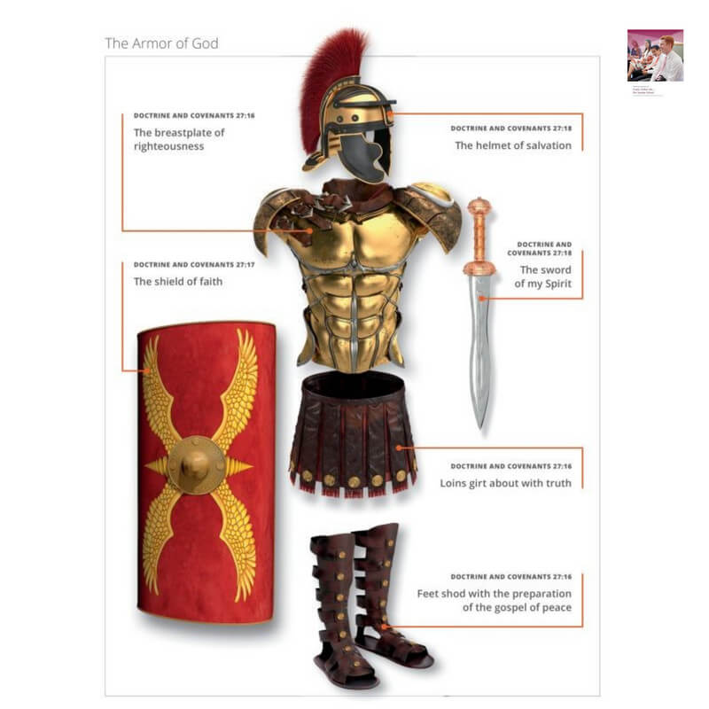 What are you doing to put on each piece of the armor of God?