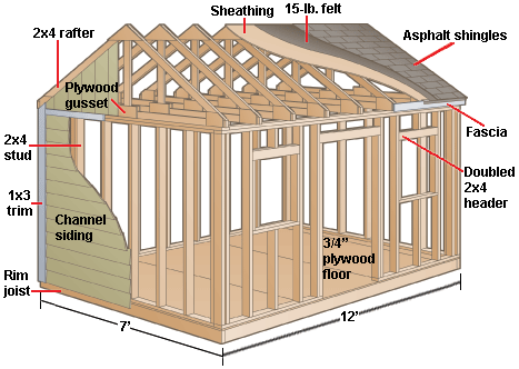 shed house plans