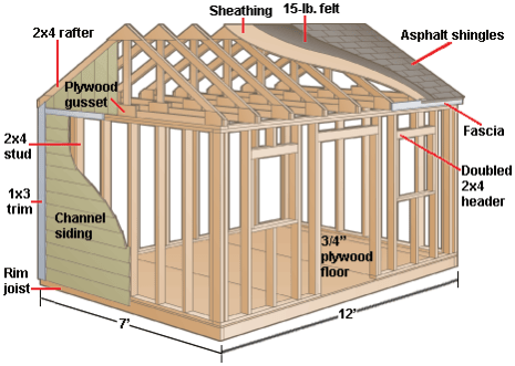 108 diy shed plans with detailed step by step tutorials free for 10x8 shed floor plans