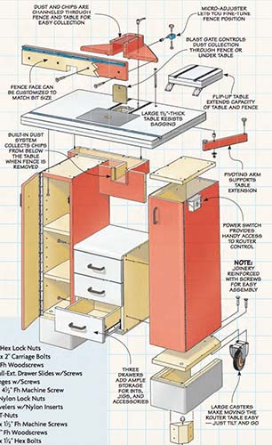 39 free diy router table plans ideas that you can easily build the ultimate router table keyboard keysfo Choice Image