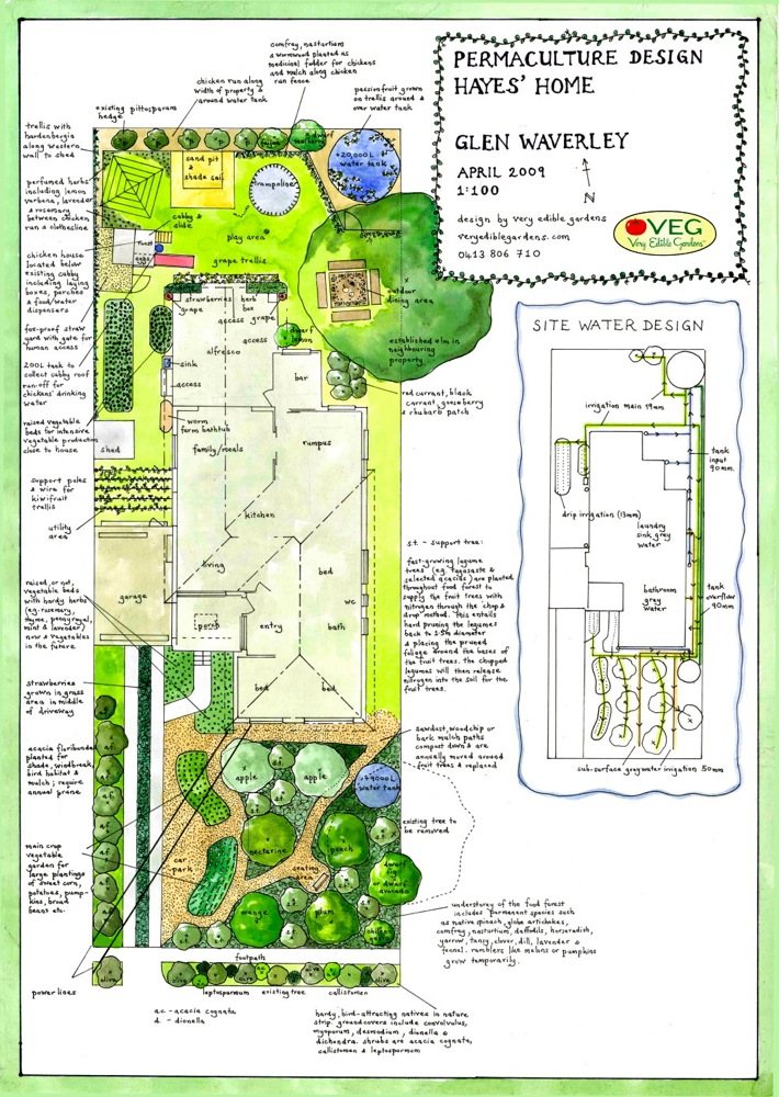 Do You Like The Idea Of Being Totally Self Sufficient? Well, This Layout  Definitely Has You In Mind. It Includes All Of The Placement Details Of  Raising ...