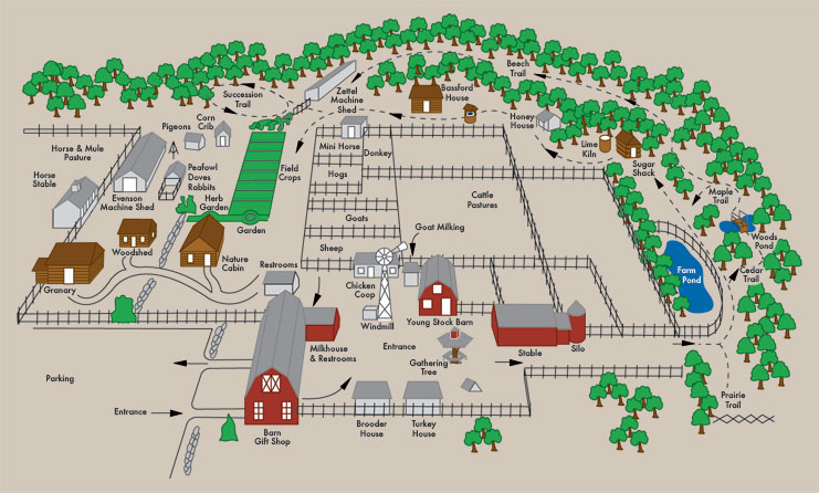 28 farm layout design ideas to inspire your homestead dream for 2 acre farm layout