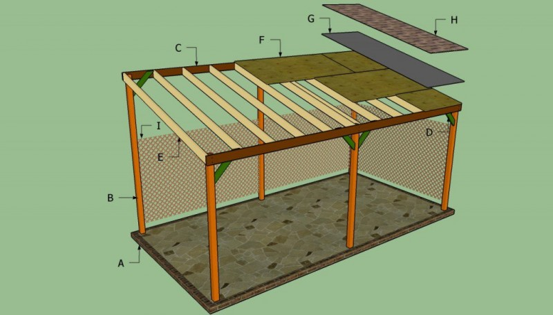 Stylish diy carport plans that will protect your car
