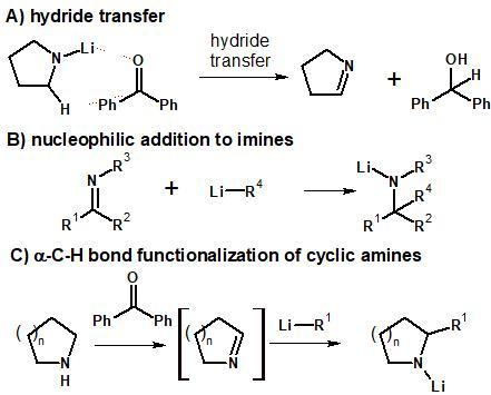 なぜなかった!?無保護環状アミンのα-C-H官能基化 | 有機化学論文研究所