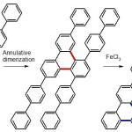 Science誌:ナノグラフェン合成はパラジウム触媒で簡単に。縮環ダイマー化