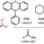 JACS誌:光でトリフロオロメチル基をアルキル化する