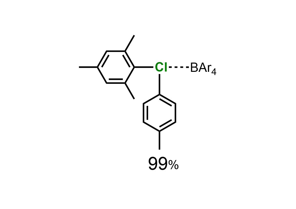 超原子価塩素の効率的合成!~超原子価ヨウ素と異なる反応性~          ジアリールクロロニウム塩が簡単に作れるぞ!!