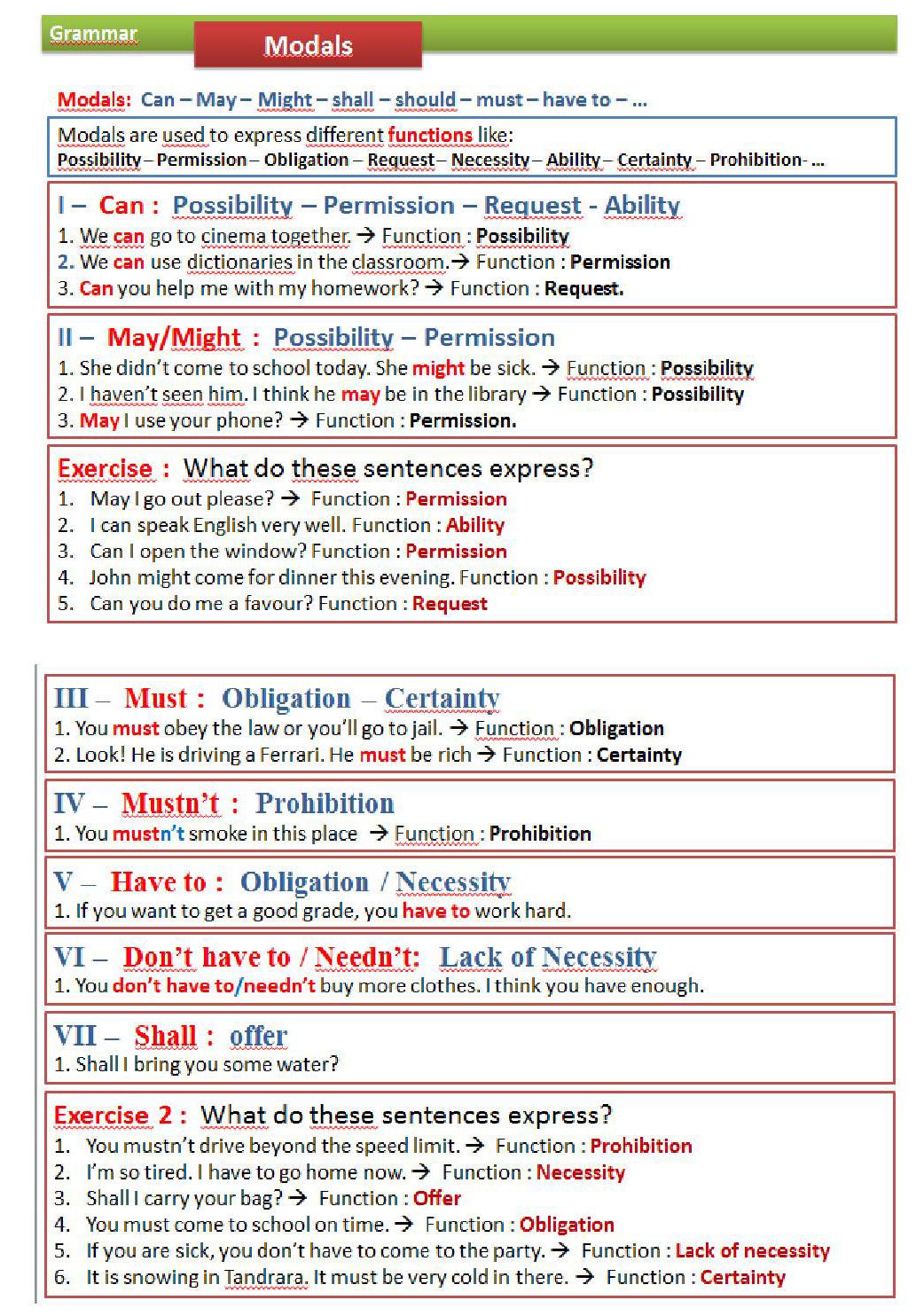 All Bac2 Grammar Lessons