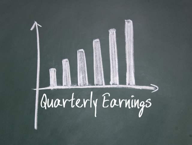 earnings gap ups