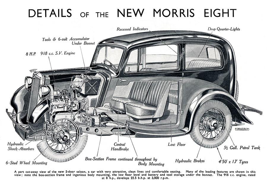 1934 Morris Eight Cutaway Drawing