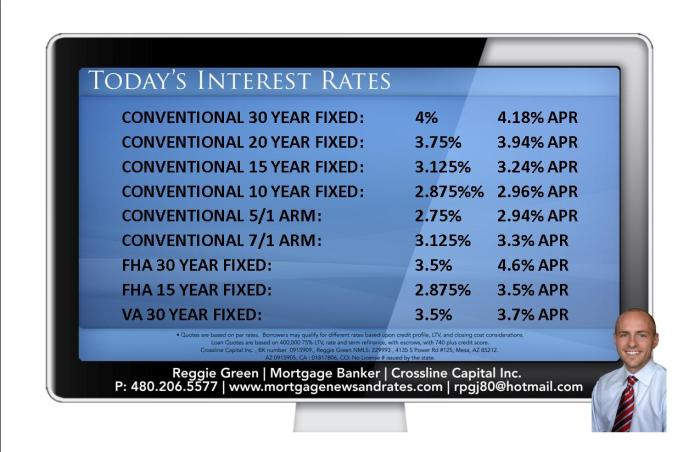 Today's Interest Rates - July 14th 2014