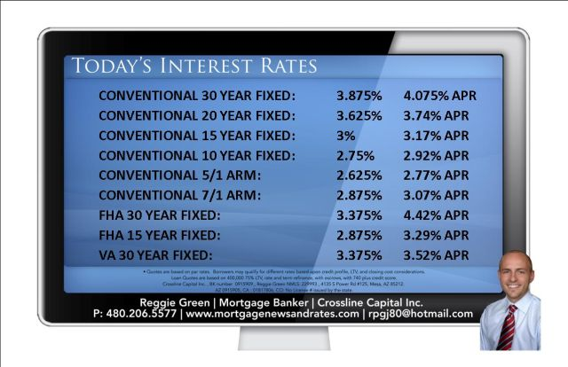 Today's Interest Rates - October 14th, 2014