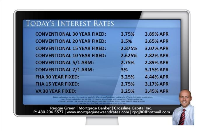 Today's Interest Rates - October 20th, 2014