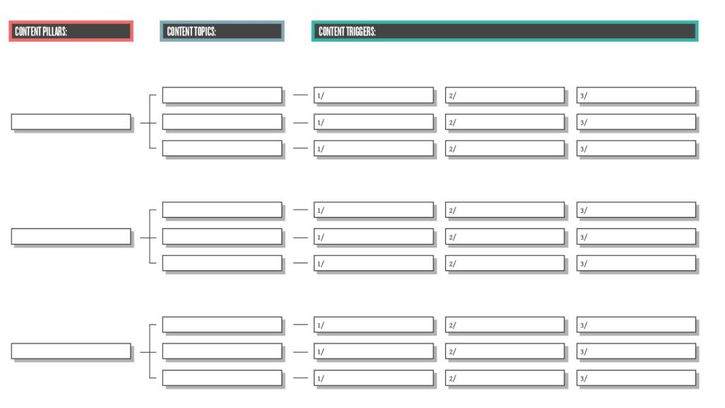 Social Media Content Planning Template