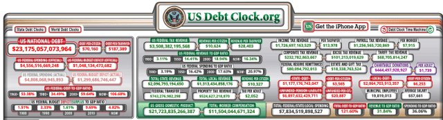 Bitcoin and national debt