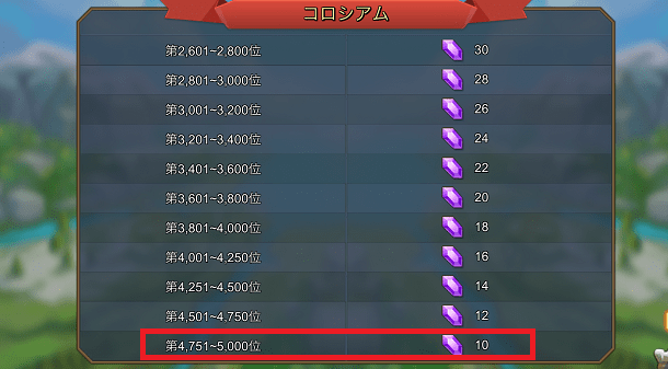 コロシアム5000位
