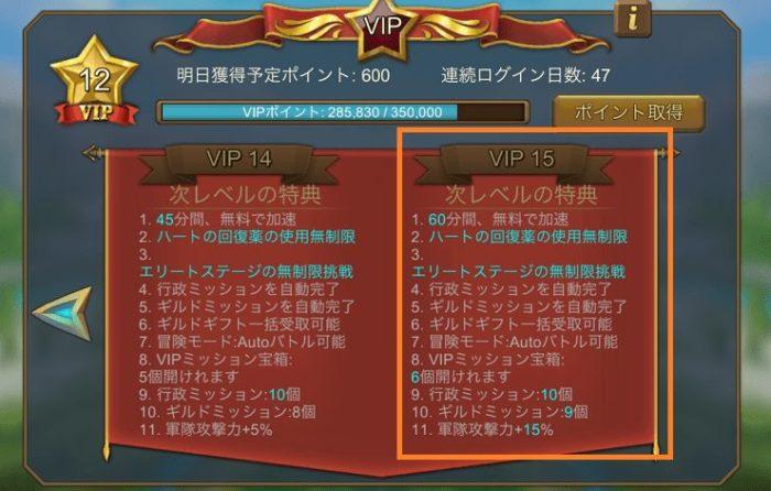 VIPレベル15の効果