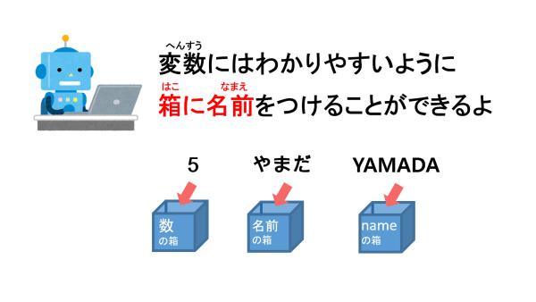 programing-kiso-2-04