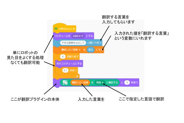translation-software003