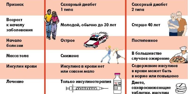 gestacny diabetes v tehotenstve