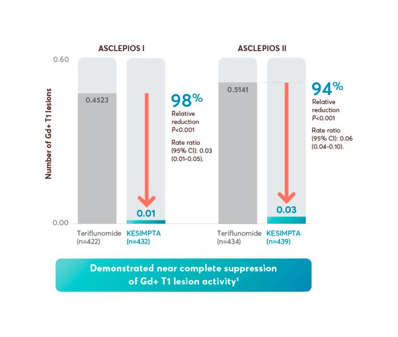 «Кесимпта»: новое высокоэффективное лекарство от рассеянного склероза