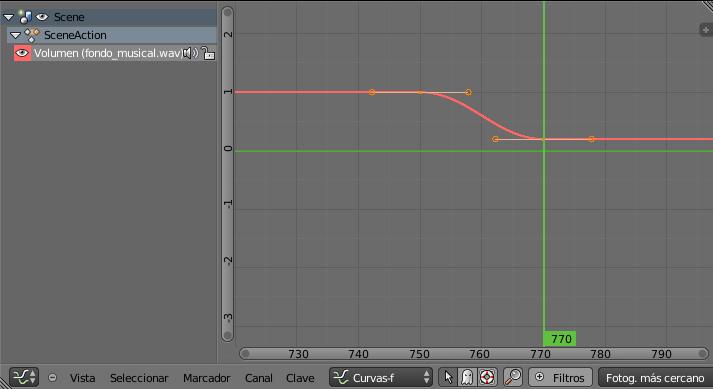 Editor de curvas con dos fotogramas