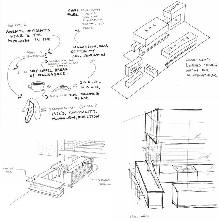 pre design sketches