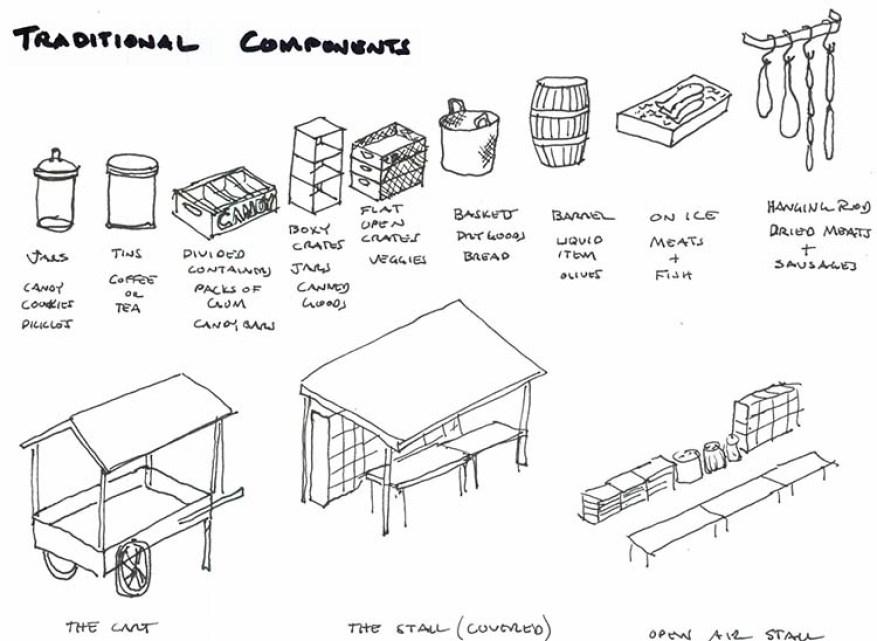 jolly posh components diagram