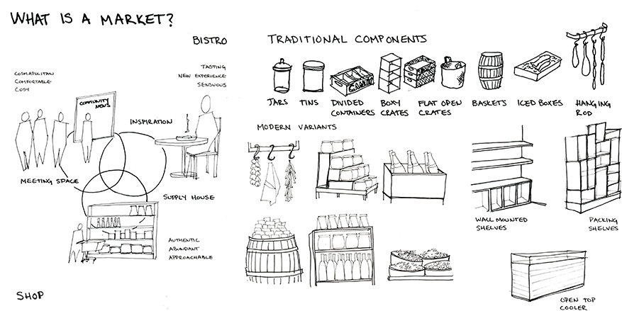 p_concept sketches