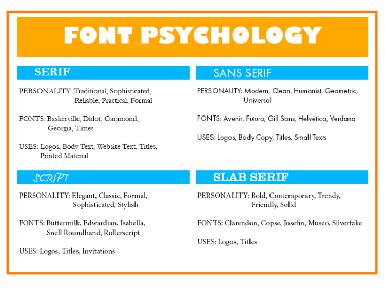 font psychology table with different font design