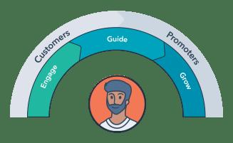 HubSpot customer service illustration