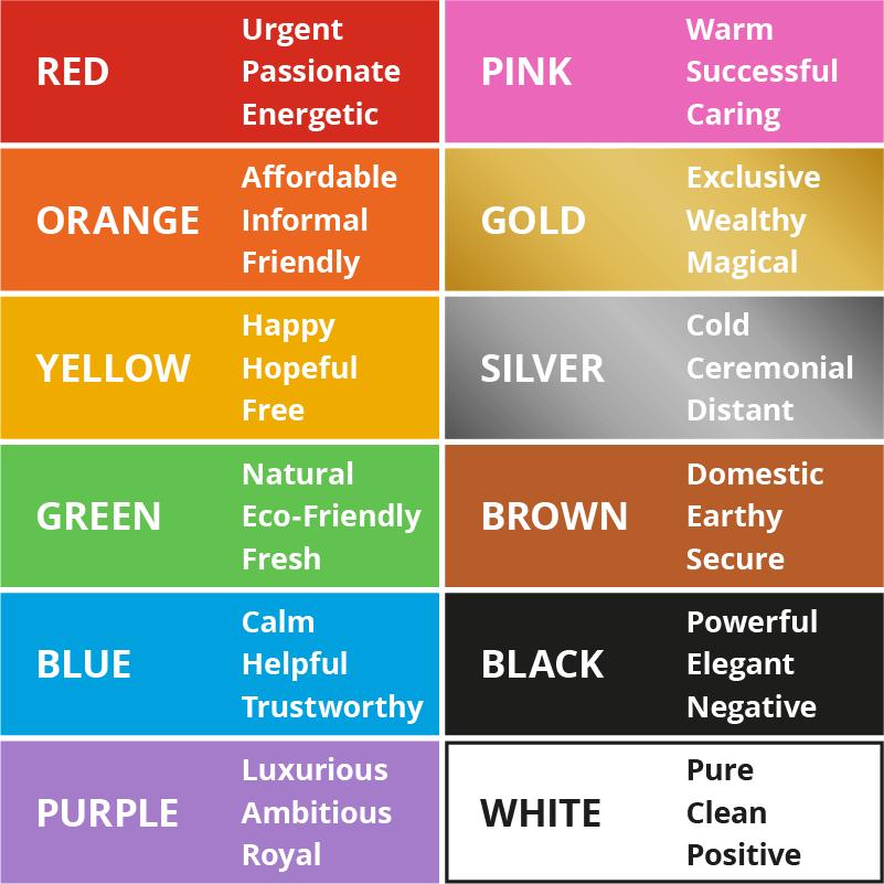 consumer behaviour in colour psychology