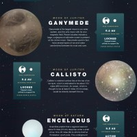 Ocean Worlds and Potential Alien Life
