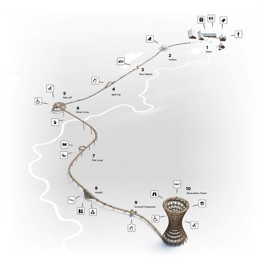 spiraling-treetop-walkway-effekt-denmark-moss and fog 10