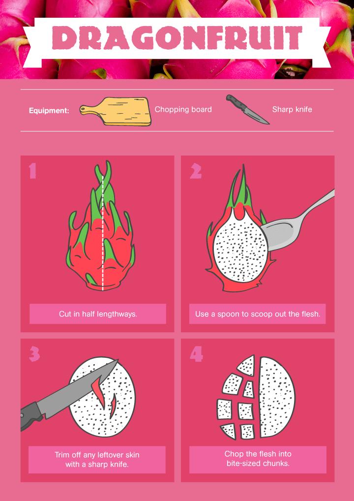 7_How-to-cut-7-fruits-like-a-pro