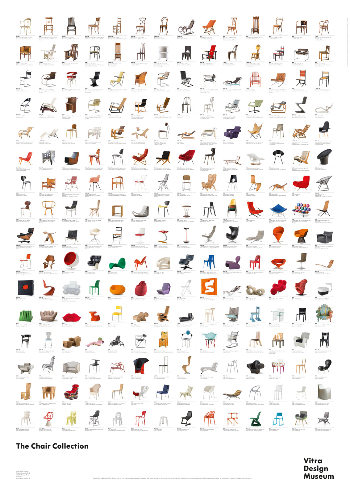 vitra_chairs-collection_poster_2018_a0_low