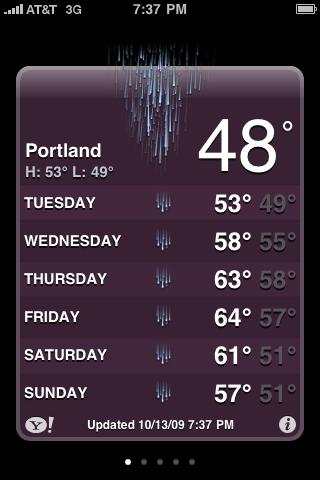 Rainy Forecast