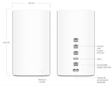 Airport Extreme - Time Capsule 2013
