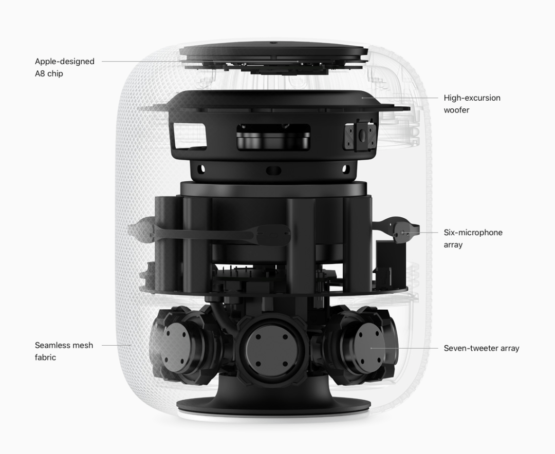 HomePod Internal