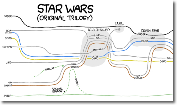 star wars map