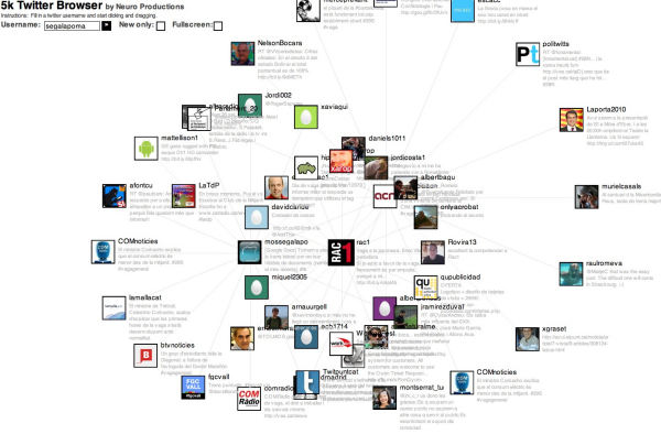 Twitter Network Browser