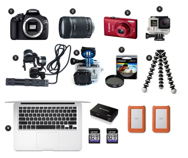 best camera equipment for traveling