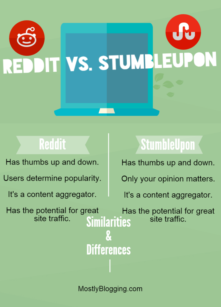 Reddit is like StumbleUpon