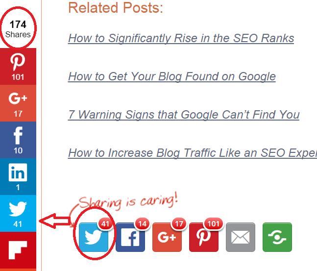 Bloggers Credibility