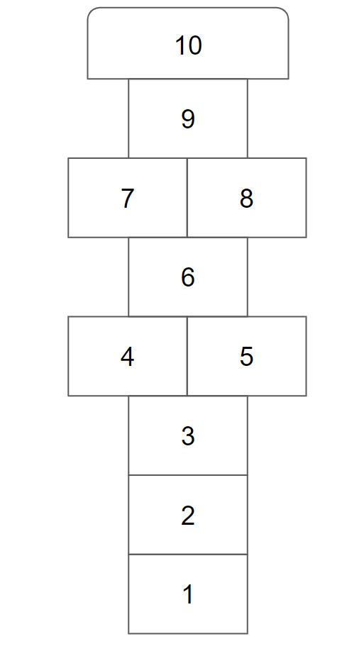 hopscotch design