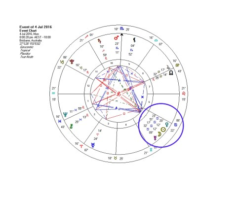 Cancer New Moon July 2016