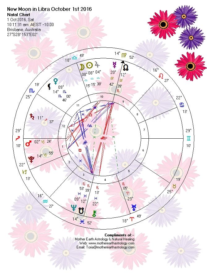 libra-new-moon-102016