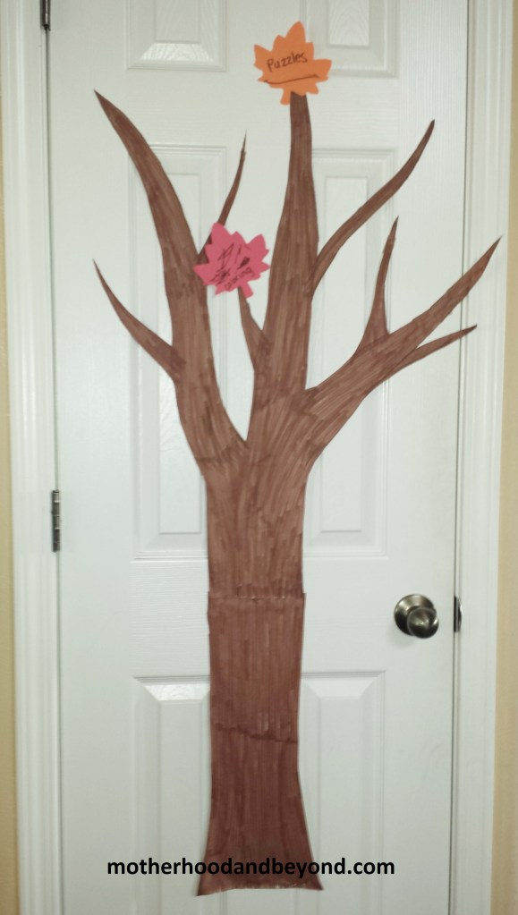The Thankful Tree – Our New Thanksgiving Tradition