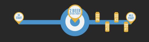 beerfit course