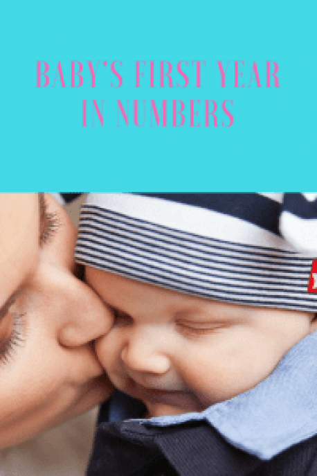 BABY'S FIRST YEAR IN NUMBERS